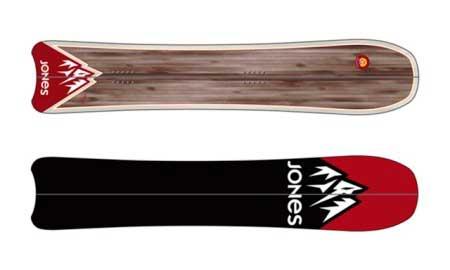 сноуборд для профи
