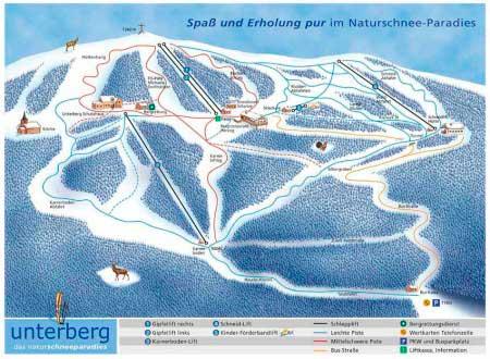 Унтерберг (Unterberg)