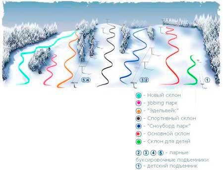 Снежный, схема трасс